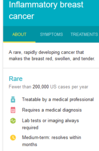 Some poor information regarding Inflammatory Breast Cancer.